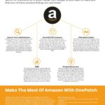 How To Make Your Amazon Products Stand Out